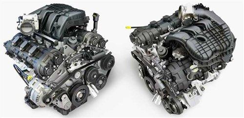 汽车发动机的历史与发展趋势 - wuwei1101 - 西花社