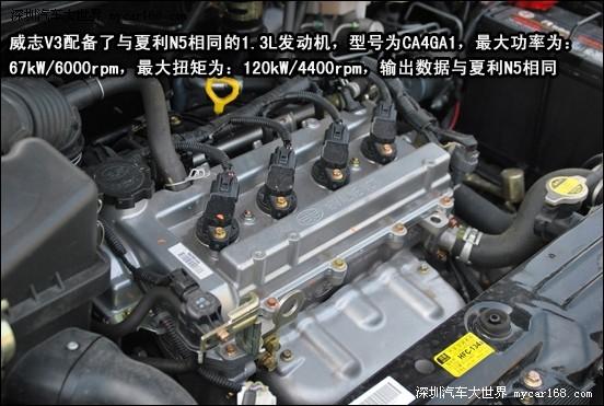 天津一汽威志V2测评 动力方面 天津一汽威志V2测评 性价比高精致度低高清图片