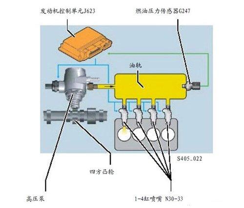 发动机的缸体活塞结构