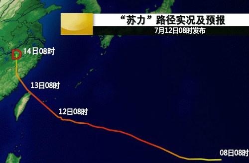 上海到温州飞机多久